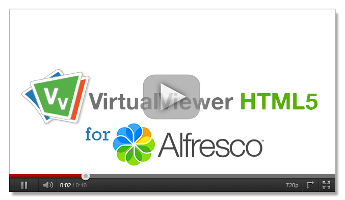 VirtualViewer HTML5 for Alfresco
